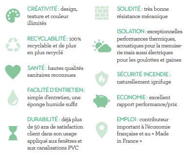 SNEP PVC qualités Les Menuiseries Françaises